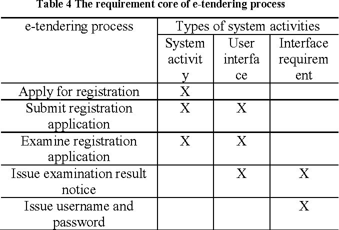 functional specification document sample pdf