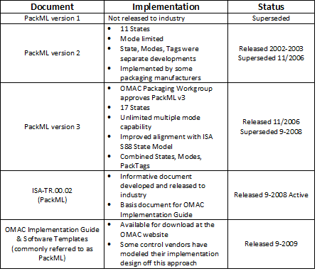 sample requirements document for software development