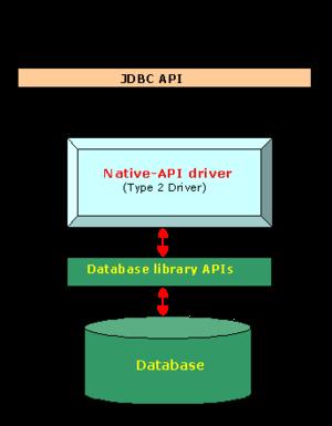 java documentation database embbeded