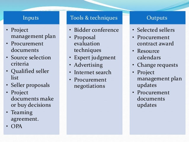 outputs to the selecting sellers process include contract documentation