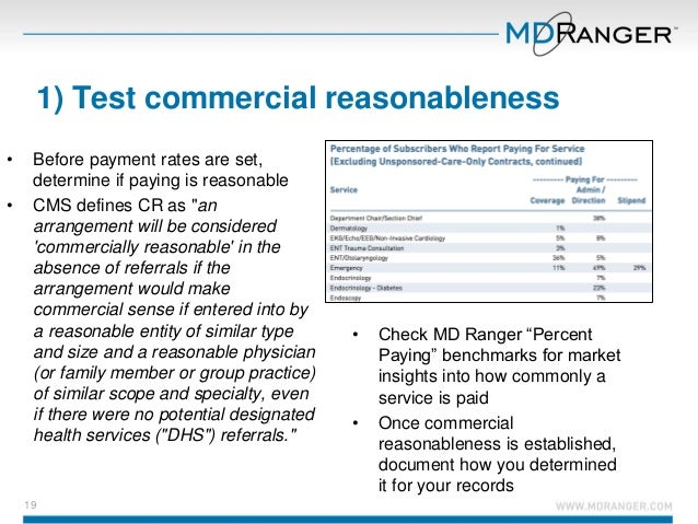 reasons for documentation and records consistent
