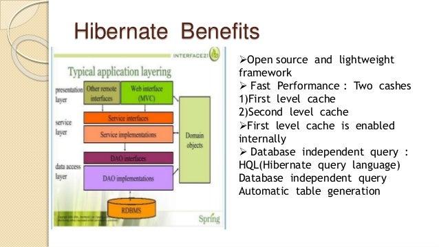document management system open source c
