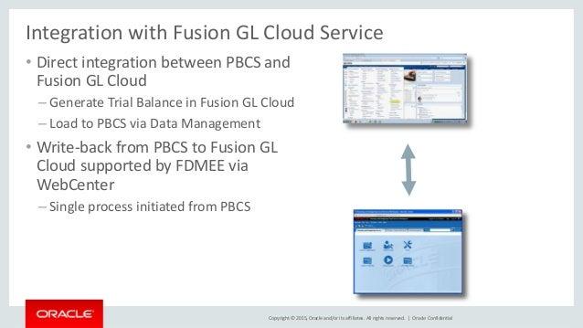 oracle epm cloud documentation