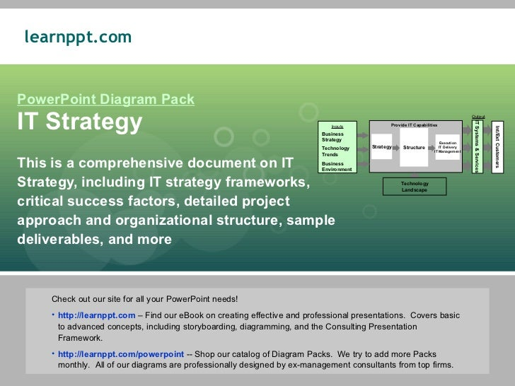 what is an it strategy document