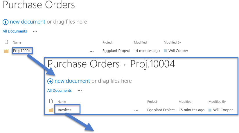 can a contributor add a new document set in sharepoint