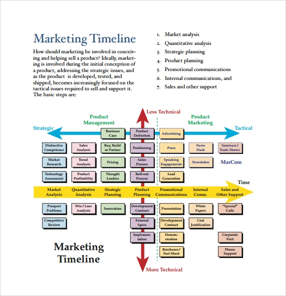 insert timeline into word document