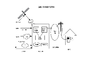 internet access via cable tv network documentation pdf