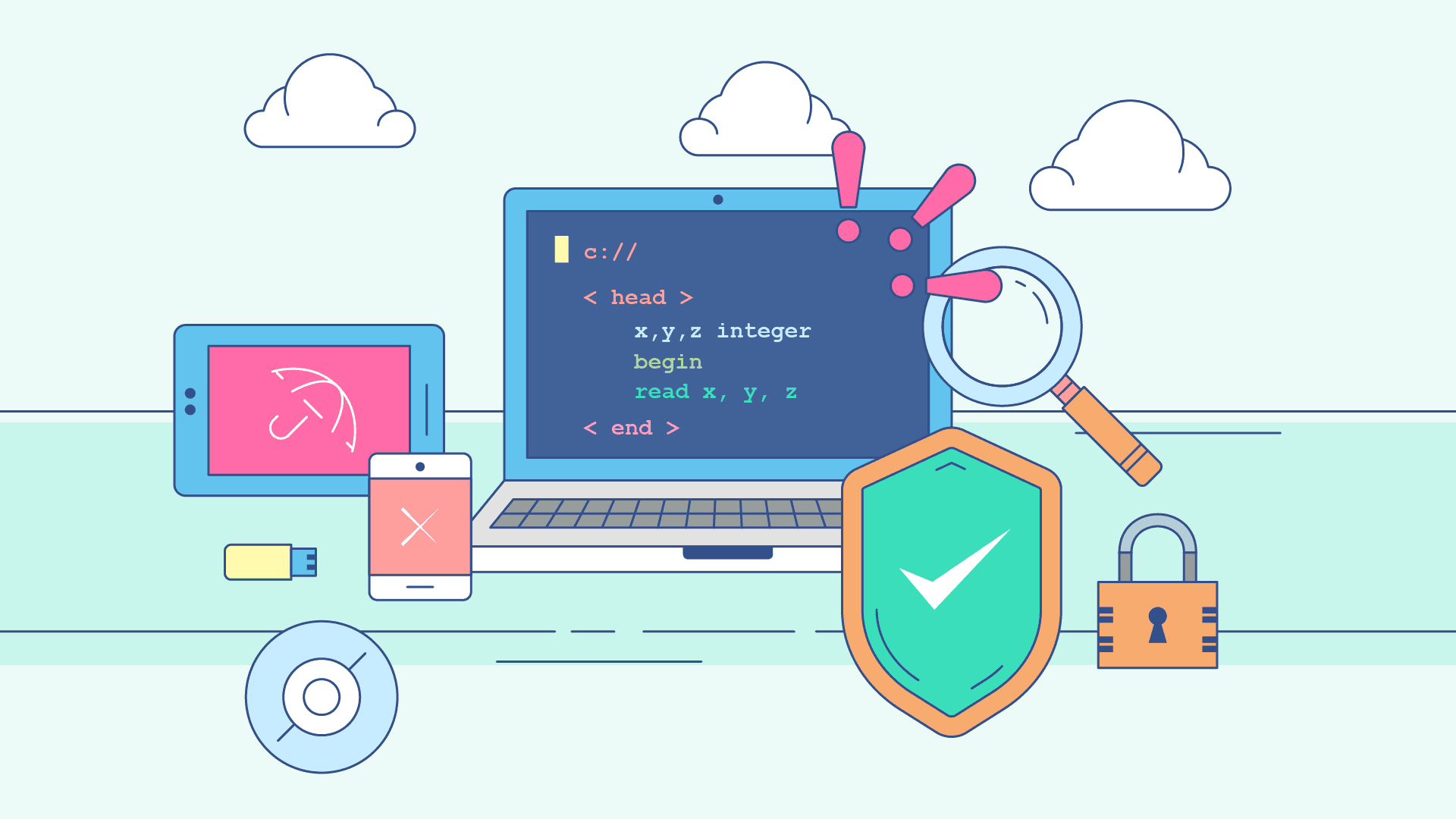best software documentation practices