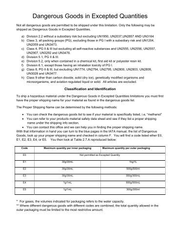 dangerous goods shipping document bill of lading