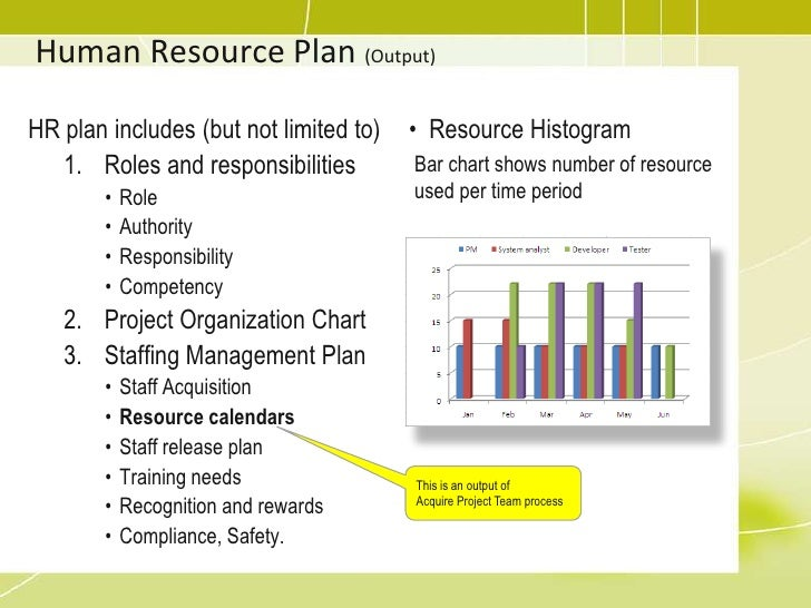 documentation plan project management