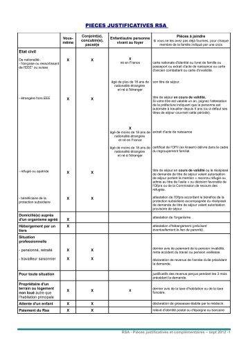 document a fournir pour rsa