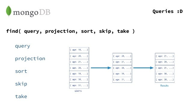 find document by id mongodb