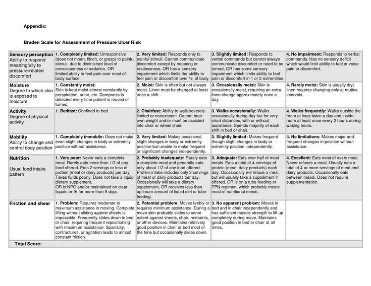 heent assessment documentation example