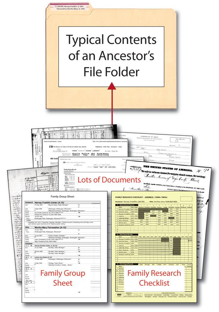 how to document family history