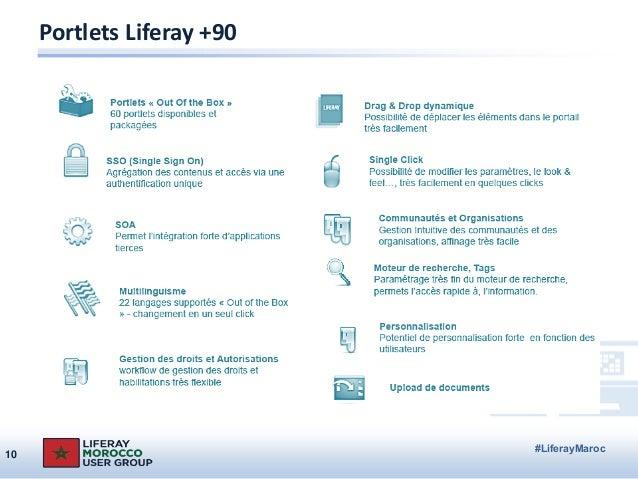 liferay 6.2 document workflow