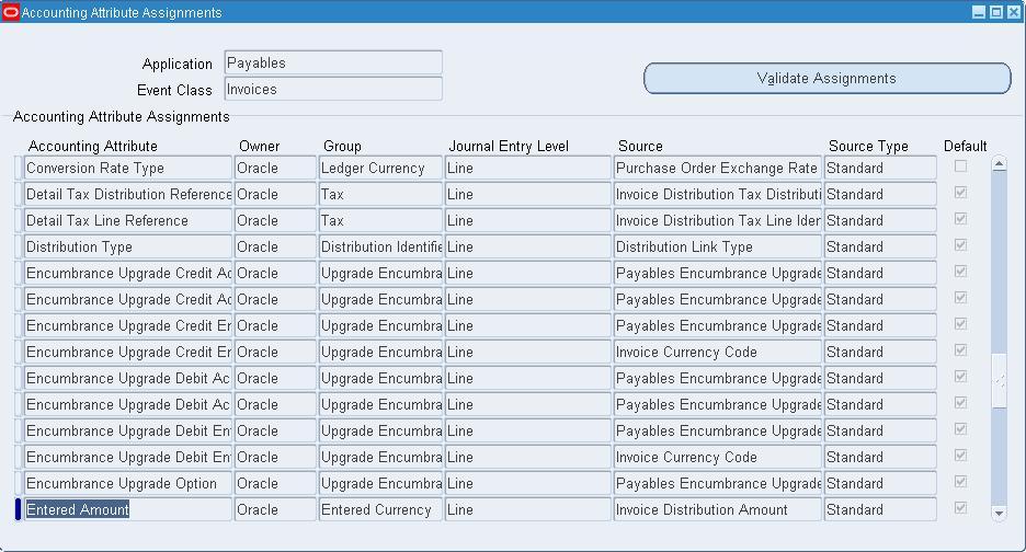 oracle r12 tables documentation