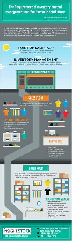 retail inventory management system documentation