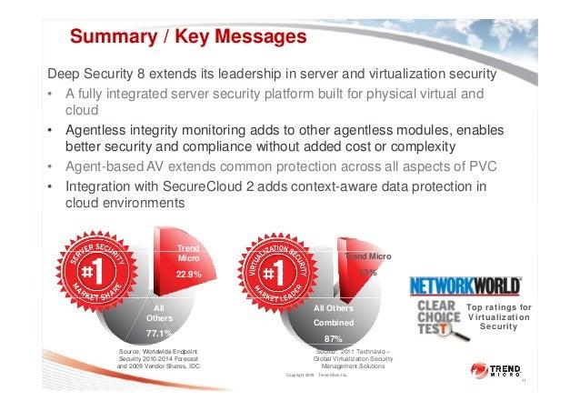 trend micro deep security documentation